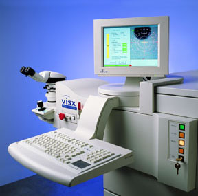 Glossary of Lasik Surgery Technology Terms